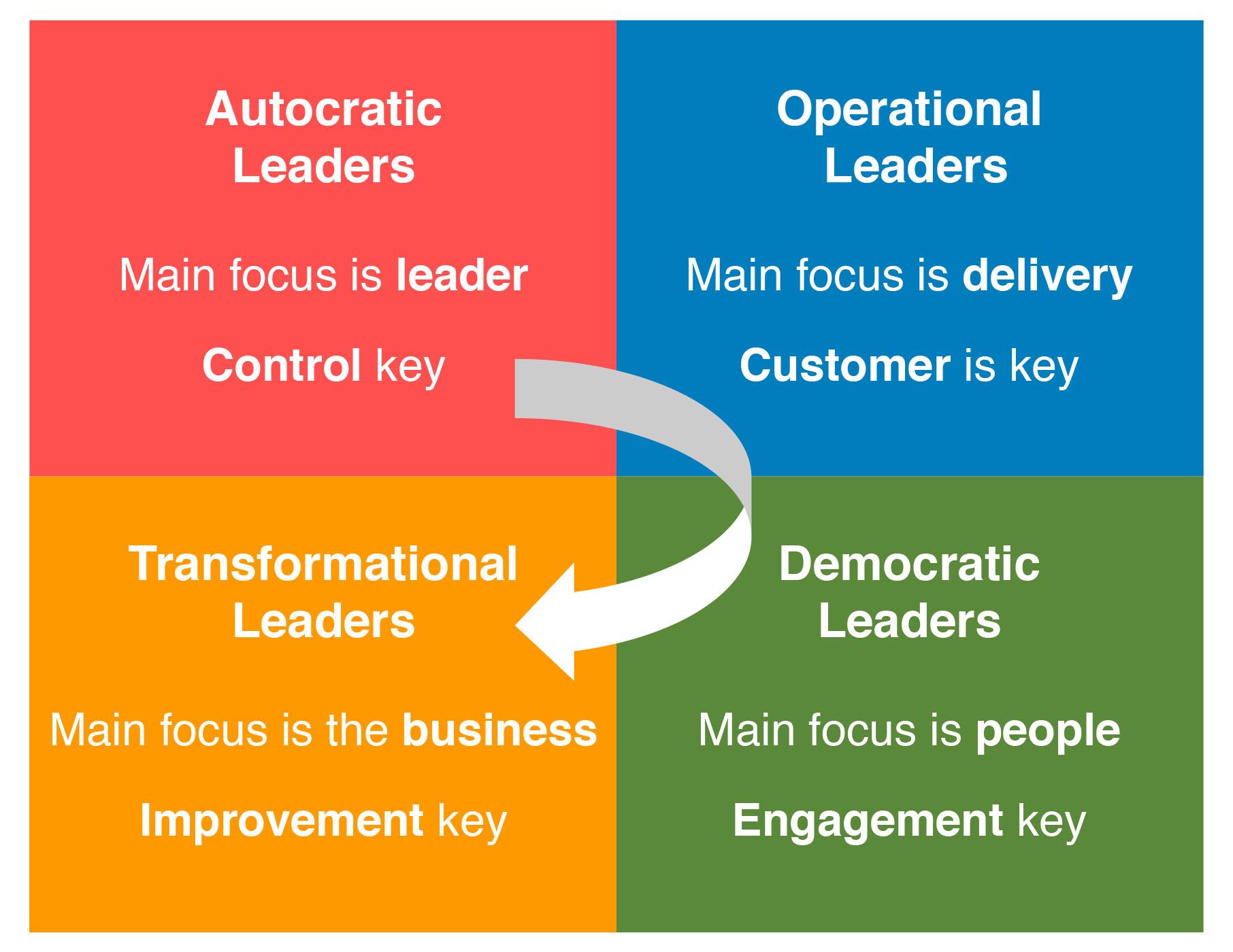 The Leader Centre Web 2021 2